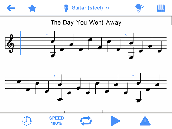 Perfect Guitar Tabs Chords On Google Play Reviews Stats