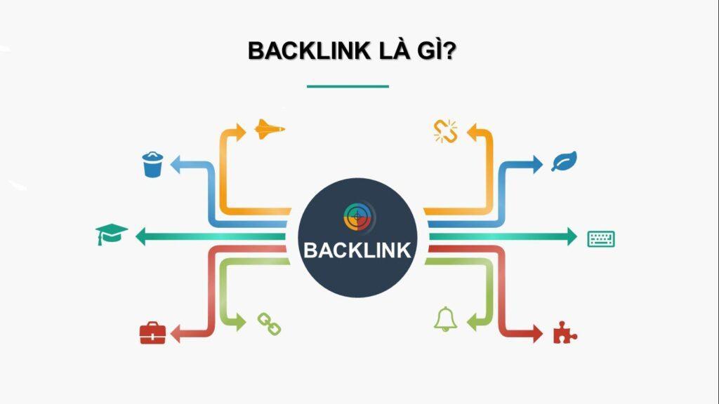 Backlink là gì và vai trò của chúng
