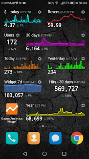 Widget for Google Analytics- screenshot thumbnail