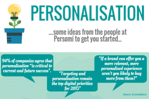 Personalisation...some ideas to get you started...