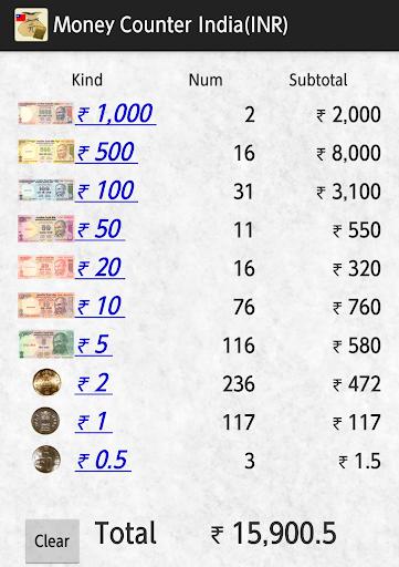 Money Counter India INR