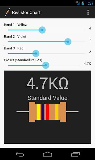 Resistor Chart