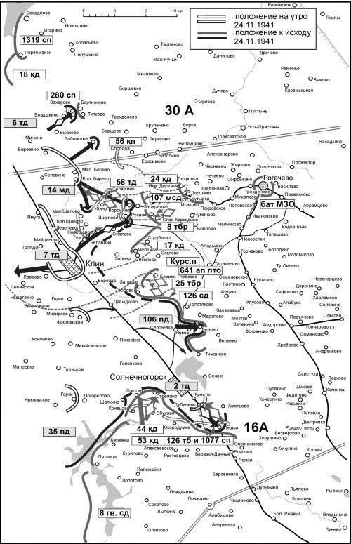 Положение на правом фланге Западного фронта 24 ноября 1941г.