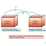 Electrical Engineering Basics Icon