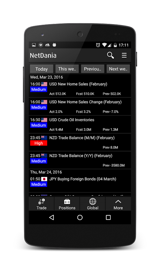 NetDania Global Stock & Forex Trading- screenshot