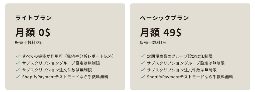 ライトプラン(月額0ドル) 全ての機能が利用可能(継続率分析レポート以外)。あぶすくリプショングループ設定は無制限。サブスクリプション注文件数は無制限。Shopifyペイメントテストモードなら手数料無料  ベーシックプラン(月額49ドル) 定期便商品のグループ設定は無制限。サブスクリプショングループ設定は無制限。サブスクリプション注文件数は無制限。Shopifyペイメントテストモードなら手数料無料