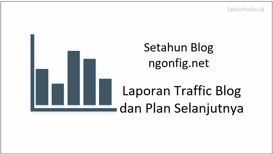 setahun blog ngonfig.net