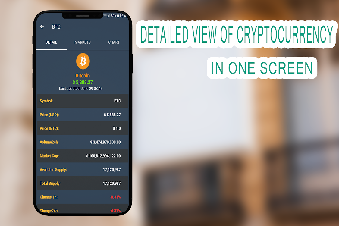 Super Cryptocurrency Market - Bitcoin Price – (Android Apps) — AppAgg