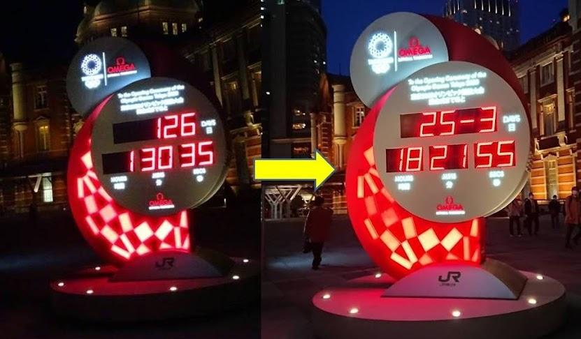 東京奧運 延期影響有多大?