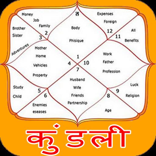 Gratis indisk astrologi match gör