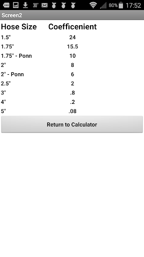 Download FD Friction Loss Calculator on PC & Mac with