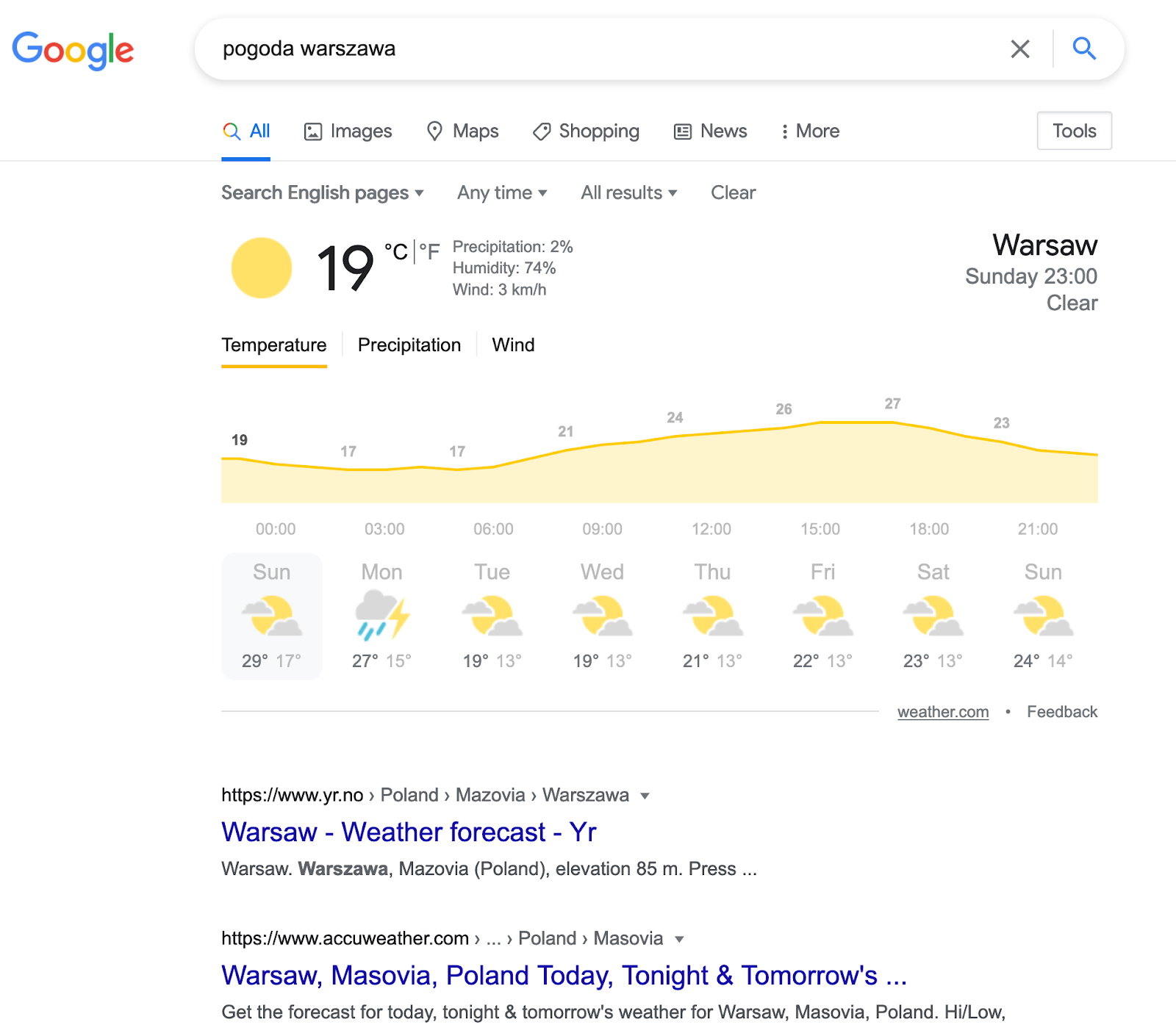 Google snippet - pogoda Warszawa