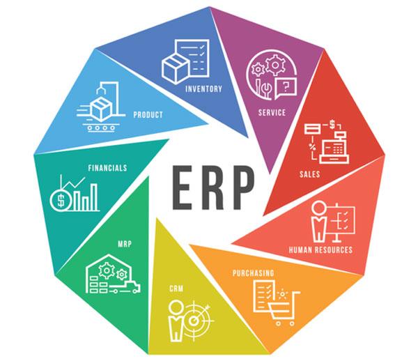 """Quy trình triển khai ERP tưởng không dễ mà """"dễ không tưởng""""?"""