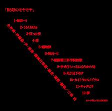 Photo: 三善出氏ソロ作品「R8号のモヤモヤ」 CDジャケット作成_表4 2016.8