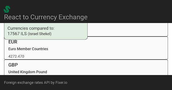 Google Exchange Rates Api – Currency Exchange Rates