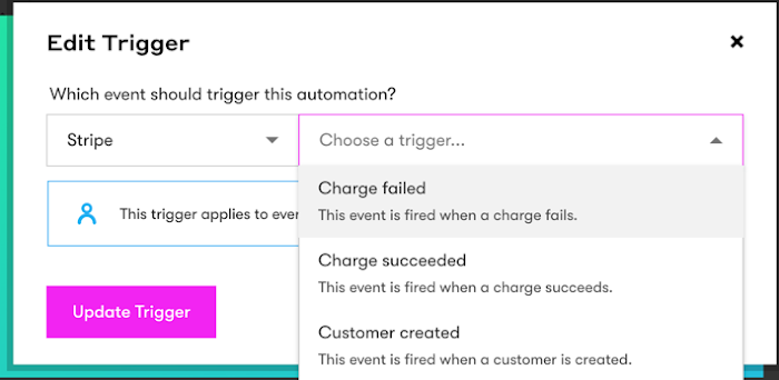 Stripe automation triggers