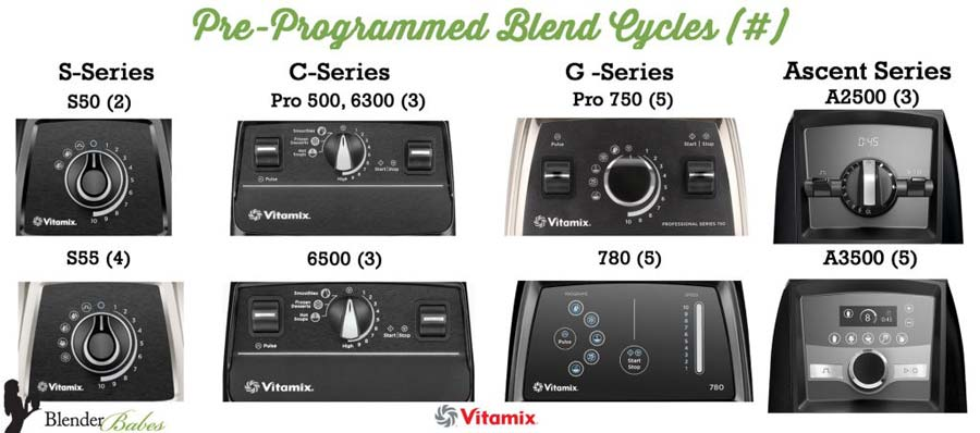 Pre-progmed blend cycles