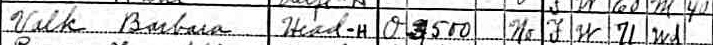 Photo: Valk, Barbara Household - 1930 U.S. Federal Census - resize