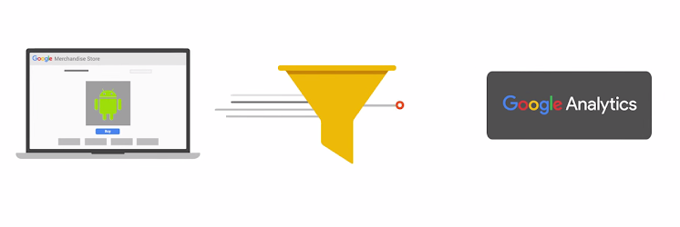 Google Analytics Data Funnel