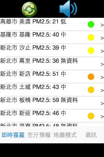 台灣空氣品質:霧霾 霾害 語音播報版