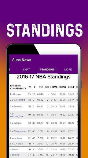 Phoenix Basketball News: Suns for PC