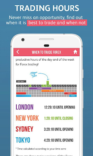 Forex Trading for BEGINNERS Apk 3.1.1 | Download Only APK file for Android
