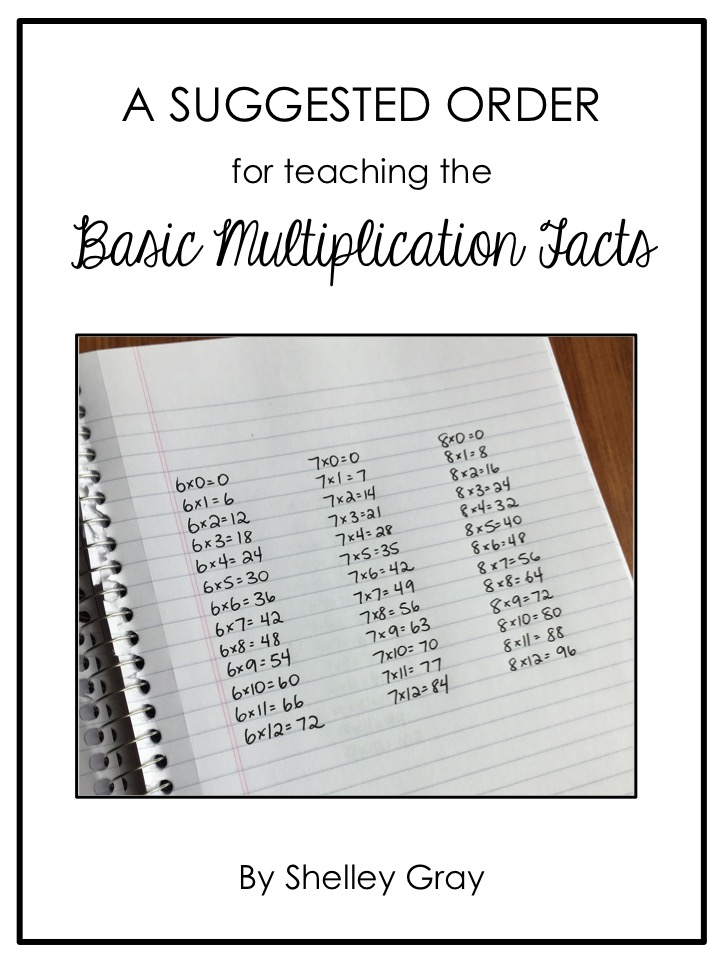 Get your free multiplication guide
