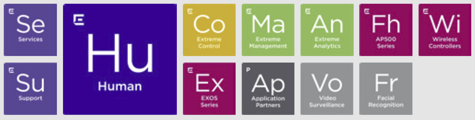 Extreme Elements for K-12