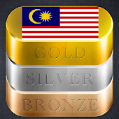 Daily Gold Price in Malaysia