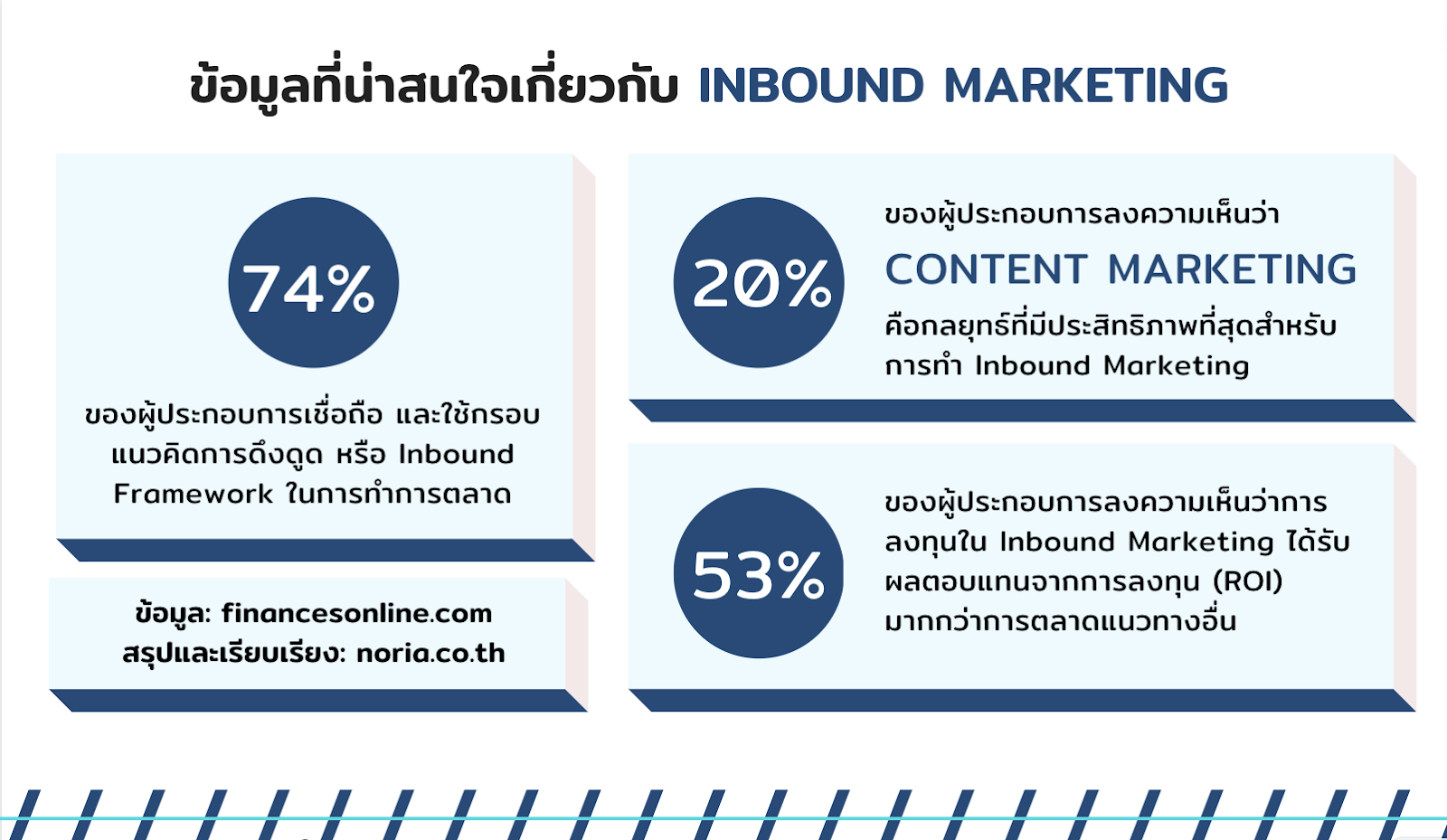 inbound-marketing-stat