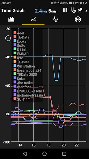Screenshot for WiFi Analyzer Premium in Hong Kong Play Store