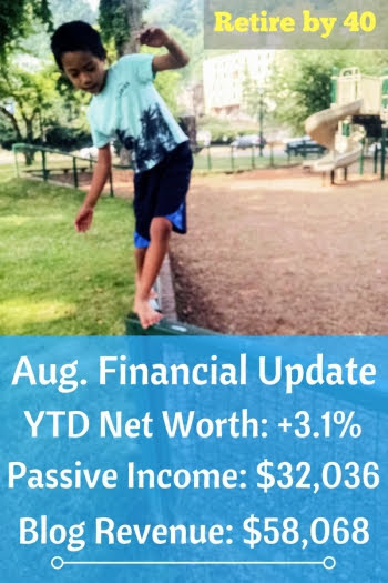 August 2018 Goals and Financial Update