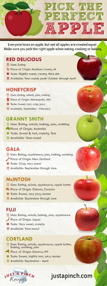 Pick The Perfect Apple Recipe