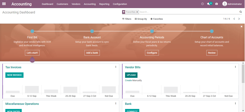odoo-14-accounting-cybrosys
