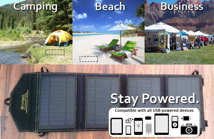 Power all your adventures with up to 20 Watts of solar - SIZE MATTERS!
