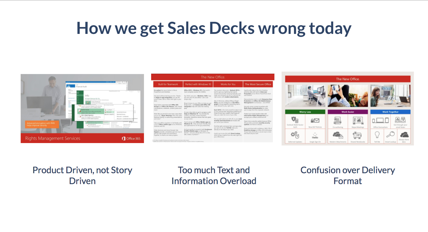 How To Build Sales Decks That Actually Work In 2019