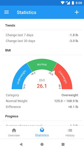 Image of BMI Calculator & Weight Loss Tracker 4.9.10 2