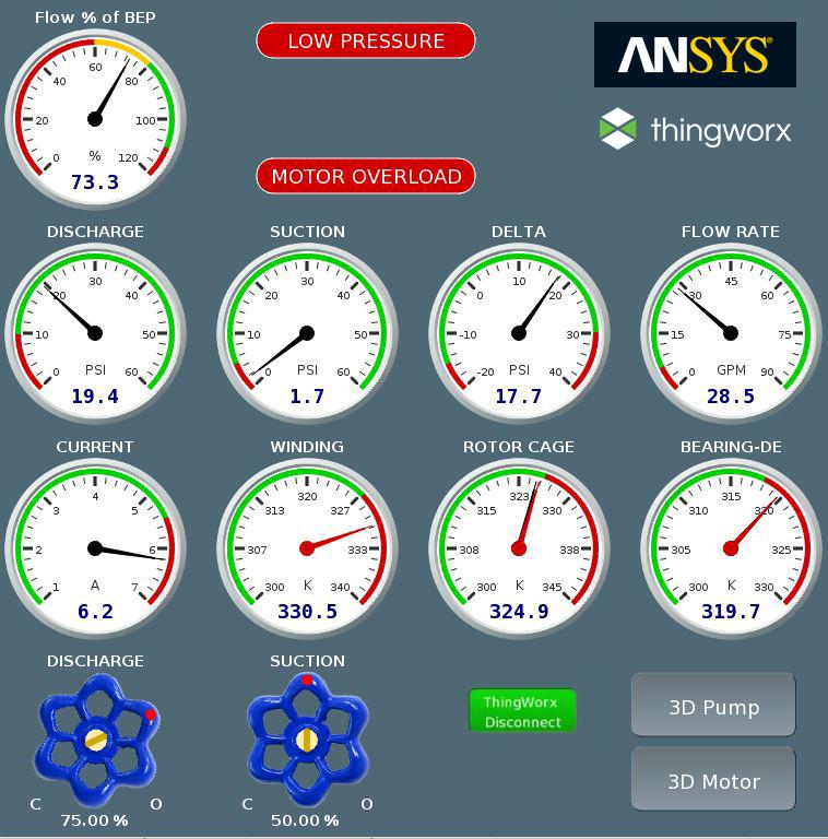 ANSYS Создание цифрового двойника продукта позволяет решить проблемы с определением температуры и повысить долговечность электродвигателя