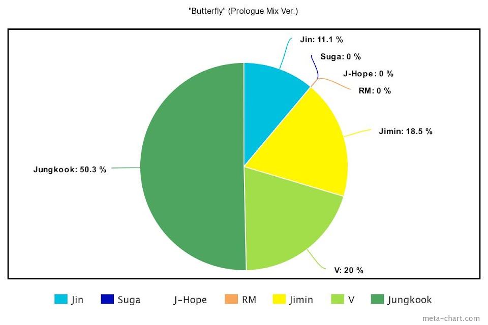 meta-chart - 2021-03-30T143501.504