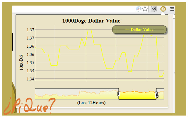 Dogecoin Dashboard by PiQue