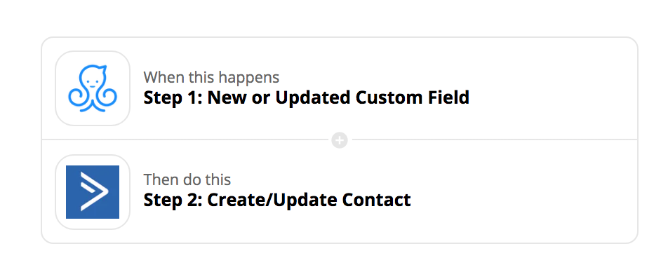 Zapier integrations: ManyChat and ActiveCampaign