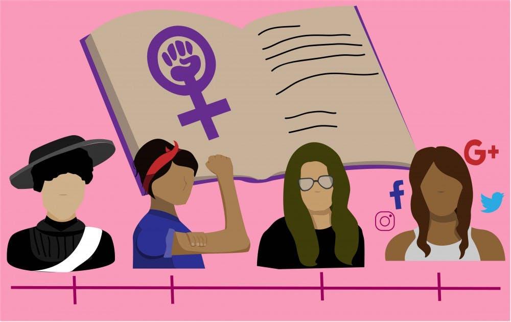 Women Collaboratiom