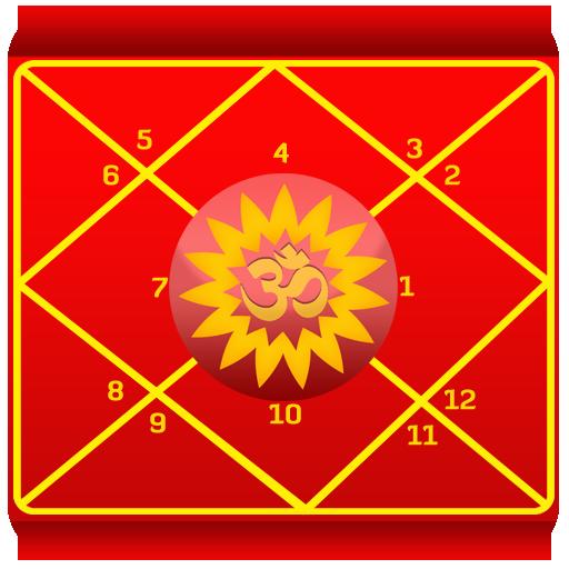 kp astrologia dopasowywaniespotyka się z rozwiedzionym mormonem