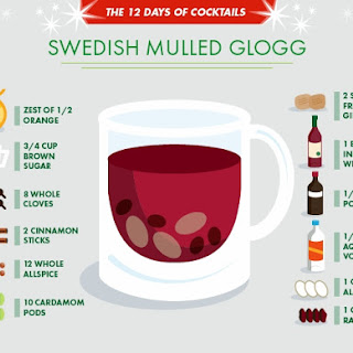 Swedish Mulled Glogg
