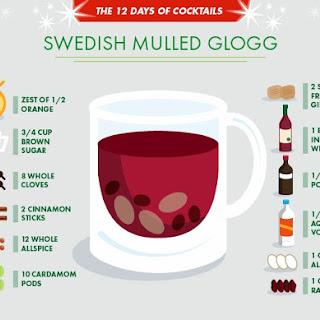 Swedish Mulled Glogg.