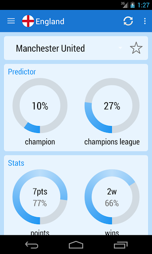 European Football Predictor
