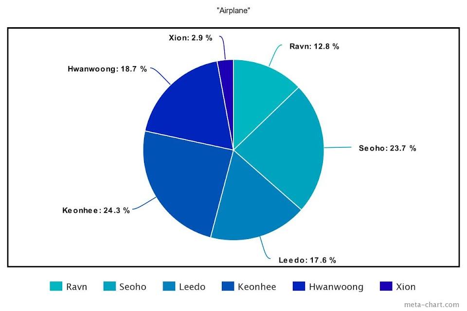 meta-chart - 2020-09-01T230040.752