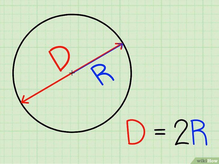 Изображение с названием Calculate the Diameter of a Circle Step 1