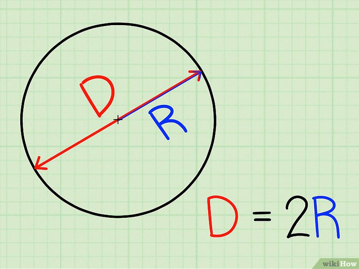 иллюстрация общей формулы