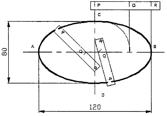 Trammel Method